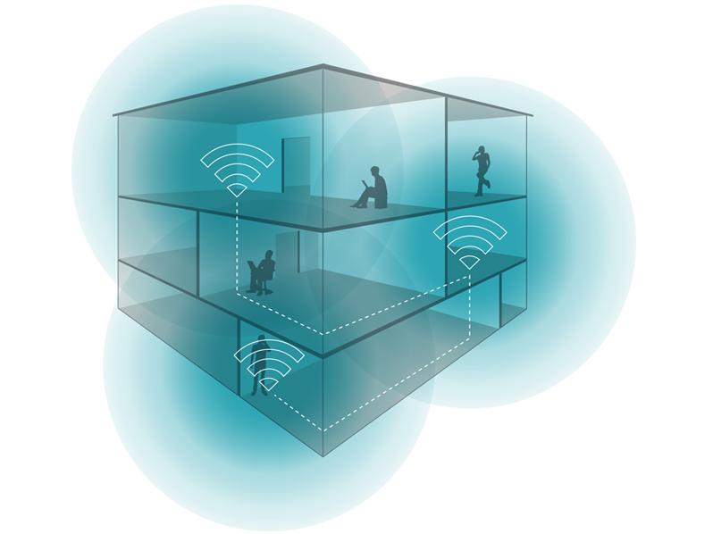 Test mesh nettverk